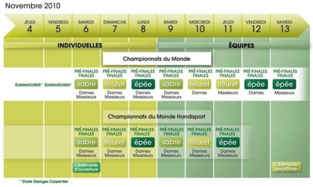 Programme Paris 2010