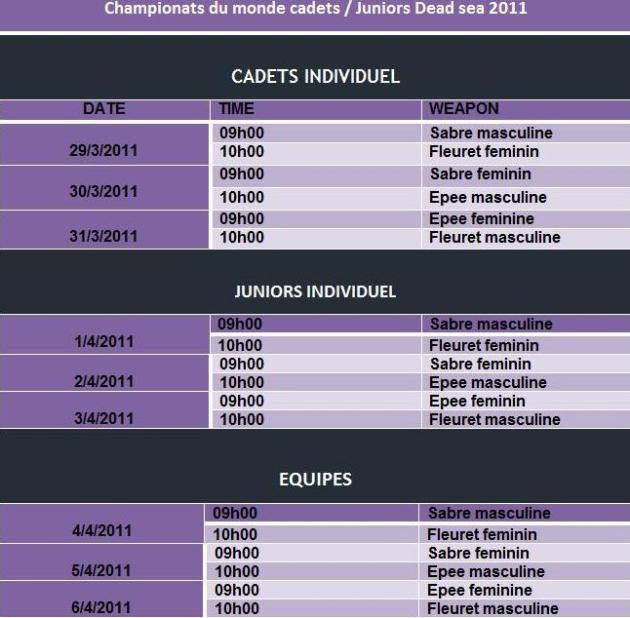 Programme du Championnat du Monde Cadets & Juniors - Amman - Jordanie - 2011