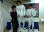 Championnat du Liban de fleuret masculin junior 2013